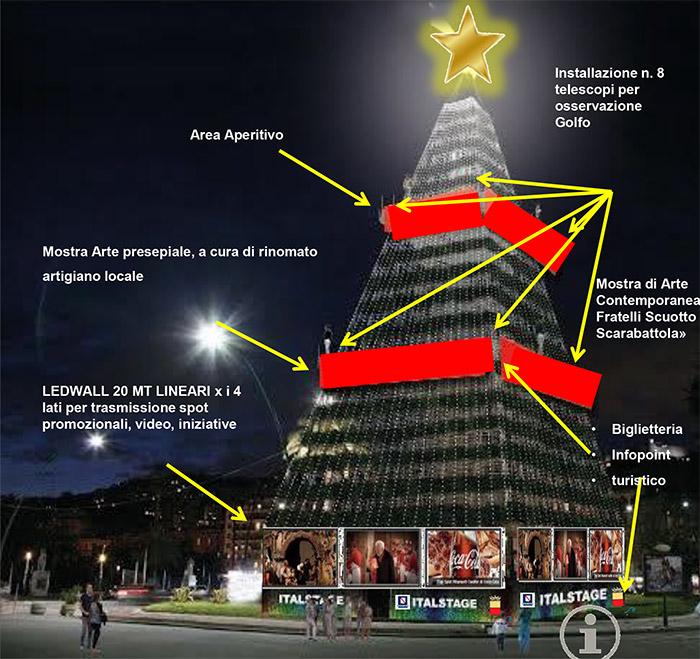 """ N'albero a' Caracciolo """